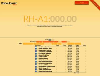 robohornet.org screenshot