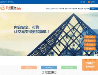 rolinfx.com screenshot