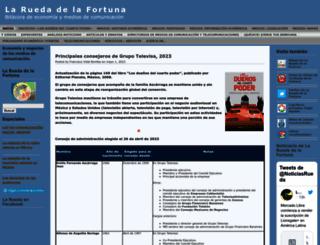 ruedadelafortuna.wordpress.com screenshot
