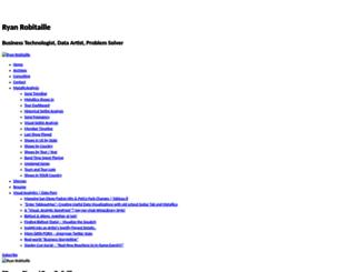 ryrobes.com screenshot