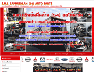 sapmuenlan54.co.th screenshot