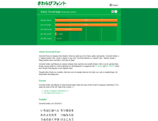 sawarabi-fonts.sourceforge.jp screenshot