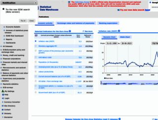 sdw.ecb.europa.eu screenshot