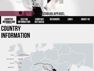 serbianapparel.com screenshot