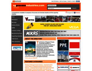 sgprocessindustries.com screenshot