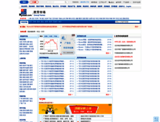 shengfang.mysteel.com screenshot