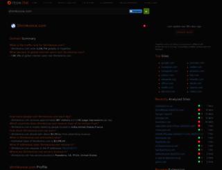 shrinkonce.com.hypestat.com screenshot