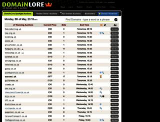 sims-independent.com screenshot