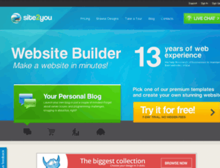 site2you.eturnkeys.com screenshot