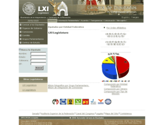 sitl.diputados.gob.mx screenshot