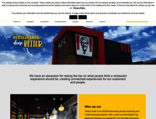 sizzler.com.au screenshot