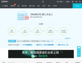 sjtianyang.com screenshot