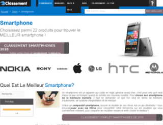 smartphones.classement.com screenshot