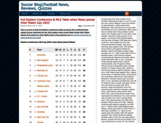 soccer-blogger.com screenshot