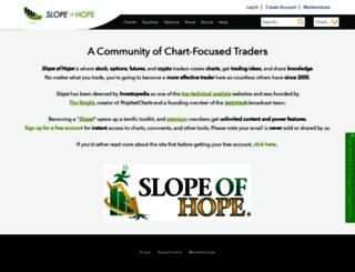 socialtrade.com screenshot