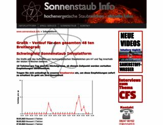 sonnenstaub.info screenshot