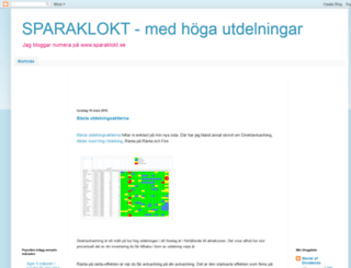 sparaklokt.blogspot.se screenshot