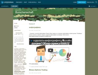 spitqato.livejournal.com screenshot
