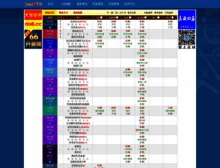 spodds.com screenshot