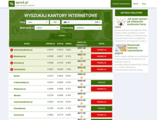 spred.pl screenshot