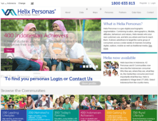staging.helixpersonas.co.id screenshot
