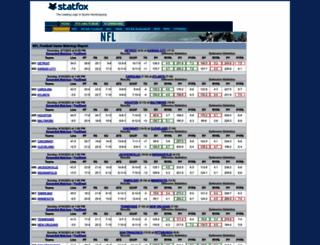 statfox.com screenshot