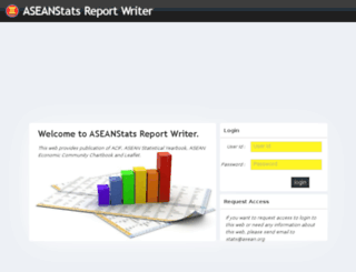 statistics.asean.org screenshot