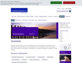 statistics.dnb.nl screenshot