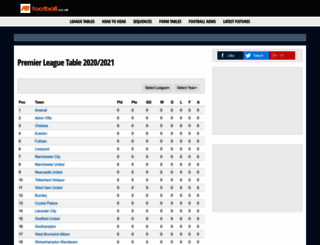 stats.football.co.uk screenshot