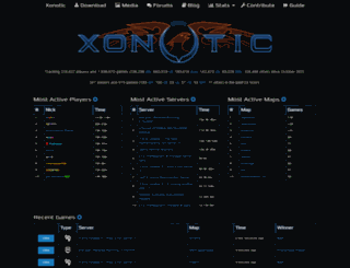 stats.xonotic.org screenshot