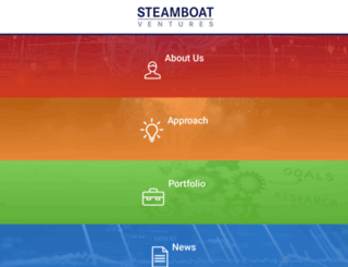 steamboatvc.com screenshot