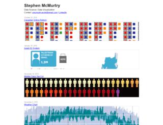 stephenmcmurtry.org screenshot