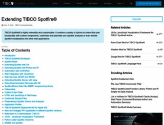 stn.spotfire.com screenshot