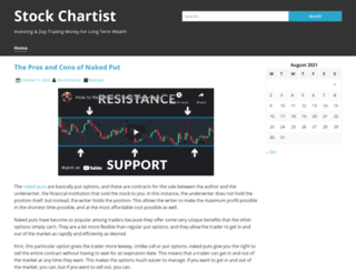 stockchartist.blogspot.com screenshot