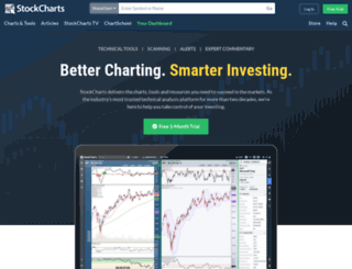 stockcharts.com screenshot