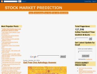 stockmarketprediction.blogspot.com screenshot