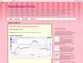 stockmarkettrivia.blogspot.com screenshot