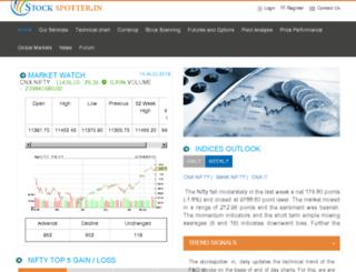 stockspotter.in screenshot