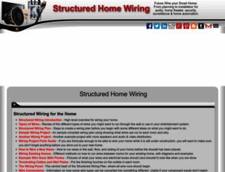 structuredhomewiring.com screenshot