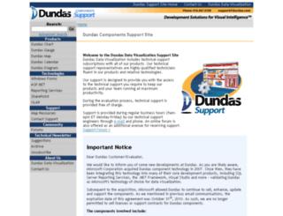 support2.dundas.com screenshot