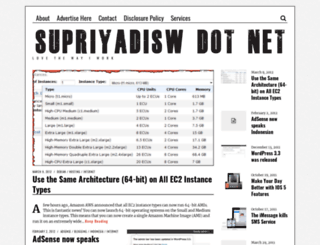 supriyadisw.net screenshot