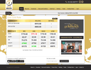 surabibullion.com screenshot
