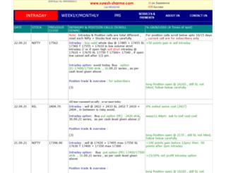 suresh-sharma.com screenshot