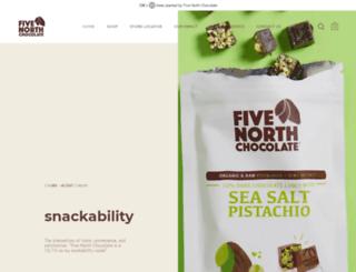 sweetriot.com screenshot