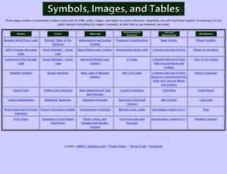 symbologic.info screenshot