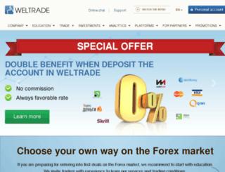 systemforex.com screenshot