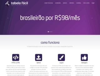 tabelafacil.com.br screenshot