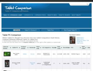 tabletpccomparison.com screenshot