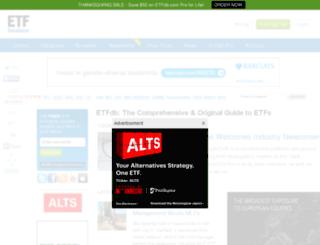 tc.etfdb.com screenshot
