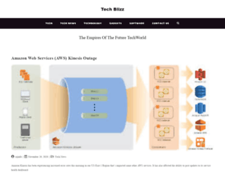 techblizz.com screenshot